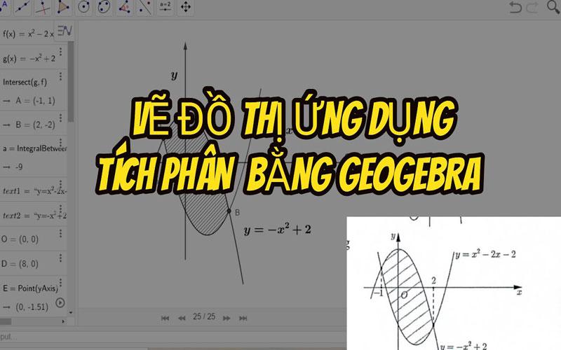 ve-do-thi-ham-so-bang-Geogebra